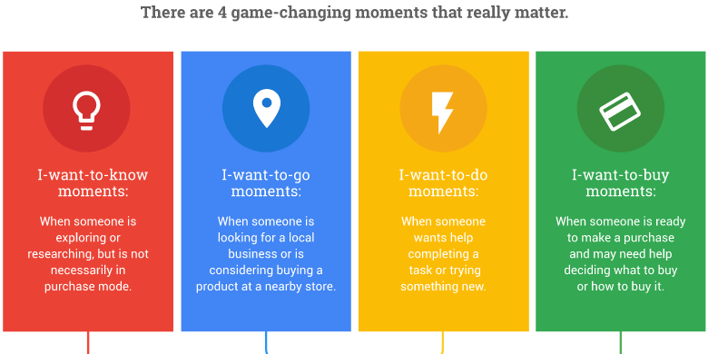 Focus on Micro-Moments: Digital Marketing Strategies for Startups